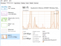 Performance Tab, Network - Task Manager