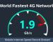 Thyhet rekordi i shpejtësisë së internetit në rrjetin 4G me 1.9Gbit/s